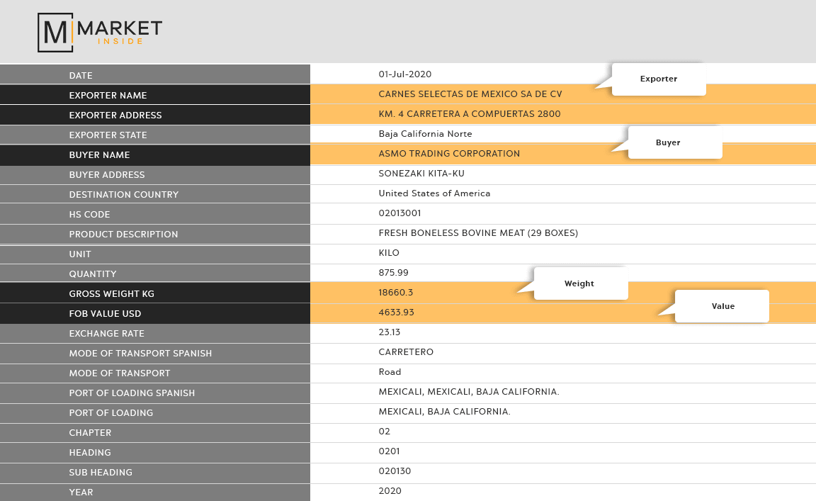 bill of landing page